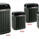 XLi family cooling units